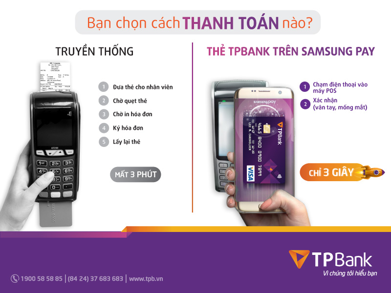 TPBank Samsung Pay